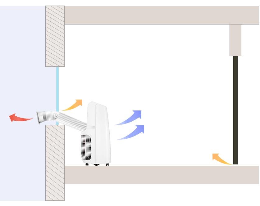 montaż klimatyzatora przenośnego